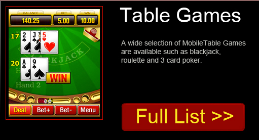 Bet365 Mobile Games: Table Games